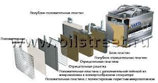 akb_varta_www.oilstreet.ru_9_310.