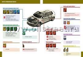 Официальный дистрибьютор Zic, Zic oil, Мало Зик опт, Zic официальный сайт, Zic цена, Зик масло www.oilstreet.ru